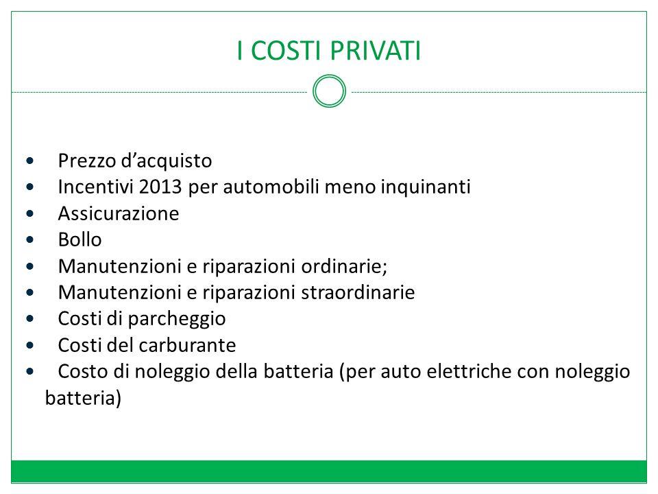 I COSTI PRIVATI Prezzo dacquisto Incentivi 2013 per automobili meno inquinanti Assicurazione Bollo Manutenzioni e riparazioni ordinarie; Manutenzioni e riparazioni straordinarie Costi di parcheggio Costi del carburante Costo di noleggio della batteria (per auto elettriche con noleggio batteria)