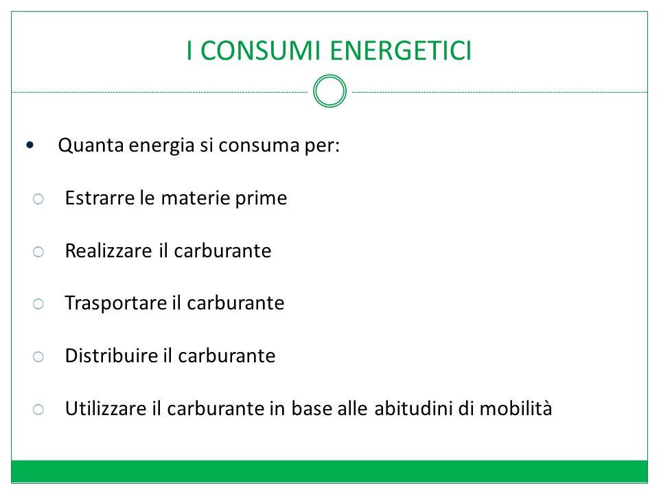 I CONSUMI ENERGETICI Quanta energia si consuma per: Estrarre le materie prime Realizzare il carburante Trasportare il carburante Distribuire il carburante Utilizzare il carburante in base alle abitudini di mobilità