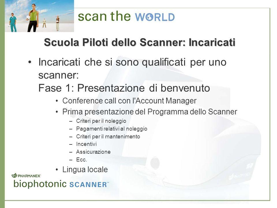Scuola Piloti dello Scanner: Incaricati Incaricati che si sono qualificati per uno scanner: Fase 1: Presentazione di benvenuto Conference call con l'A