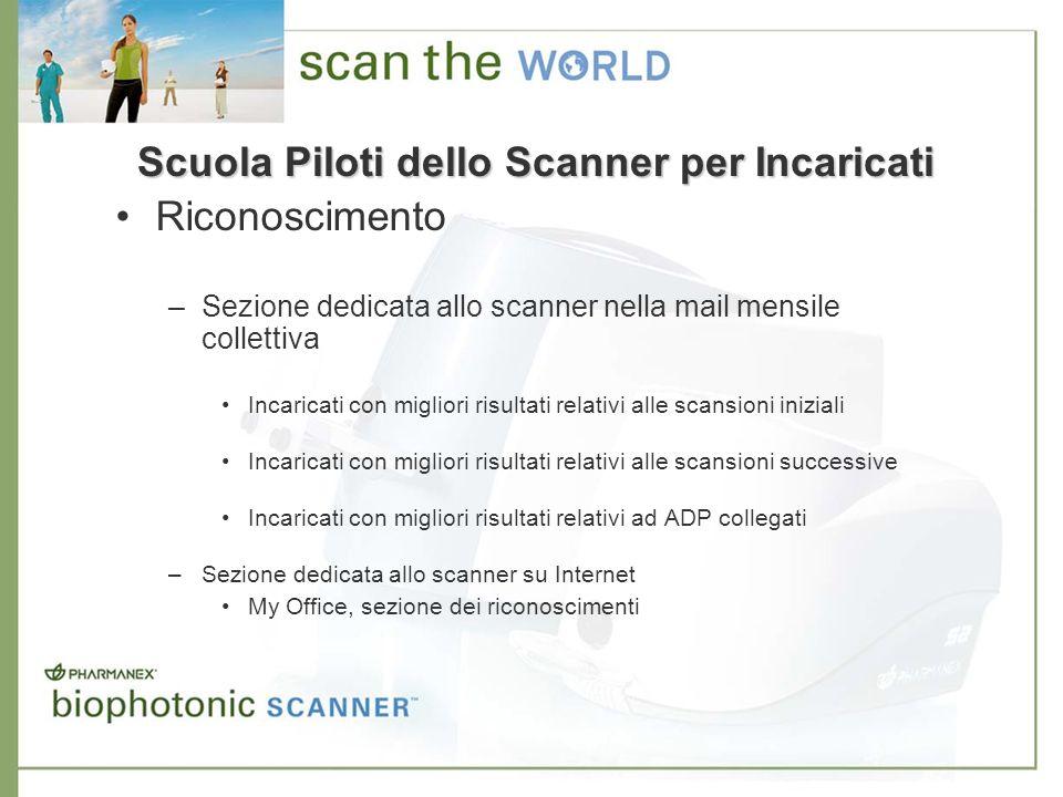 Scuola Piloti dello Scanner per Incaricati Riconoscimento –Sezione dedicata allo scanner nella mail mensile collettiva Incaricati con migliori risulta