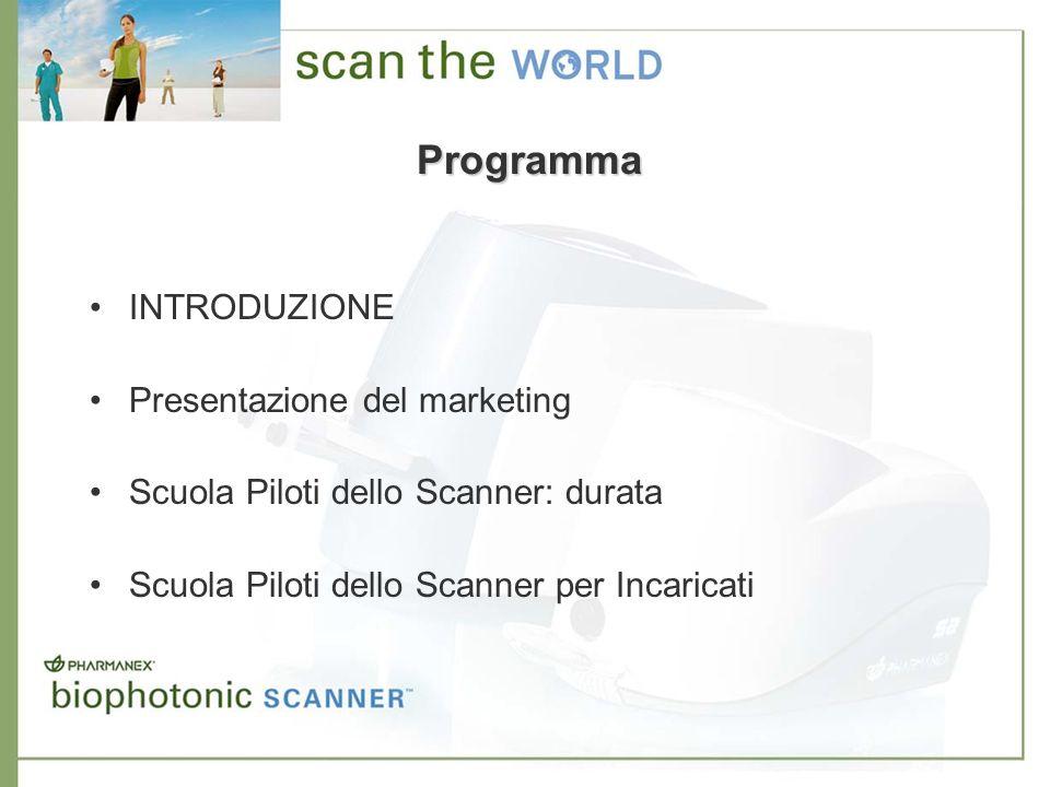 Programma INTRODUZIONE Presentazione del marketing Scuola Piloti dello Scanner: durata Scuola Piloti dello Scanner per Incaricati
