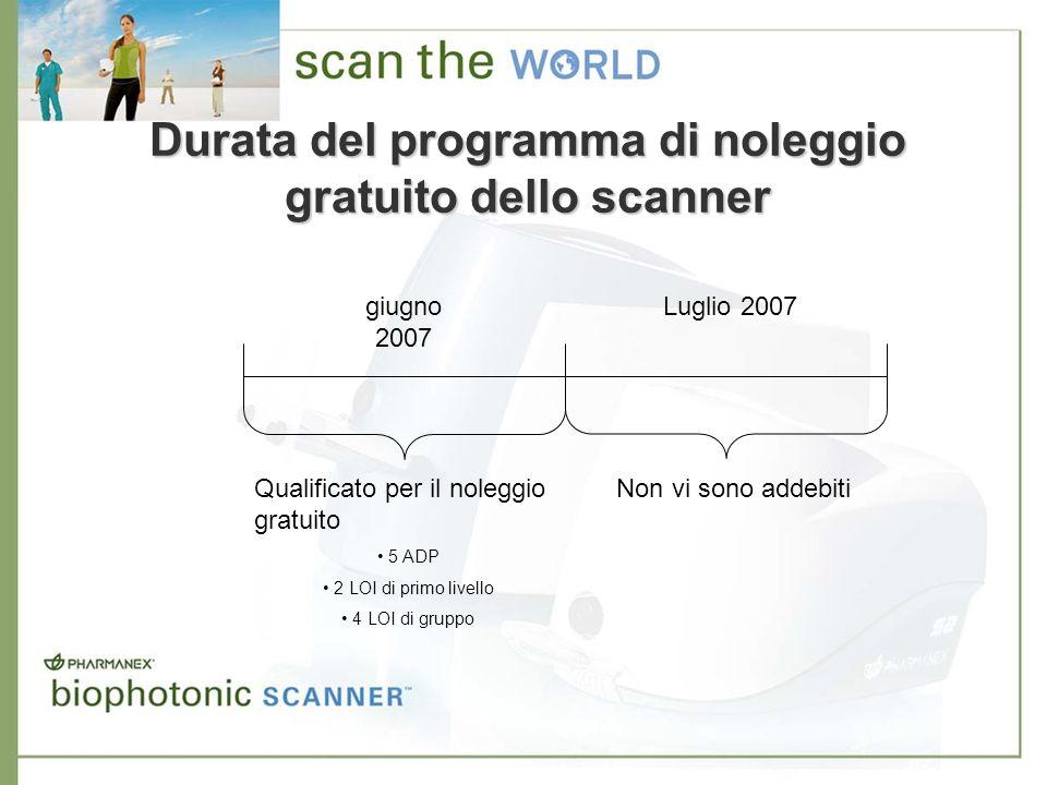 Durata del programma di noleggio gratuito dello scanner Qualificato per il noleggio gratuito 5 ADP 2 LOI di primo livello 4 LOI di gruppo Non vi sono