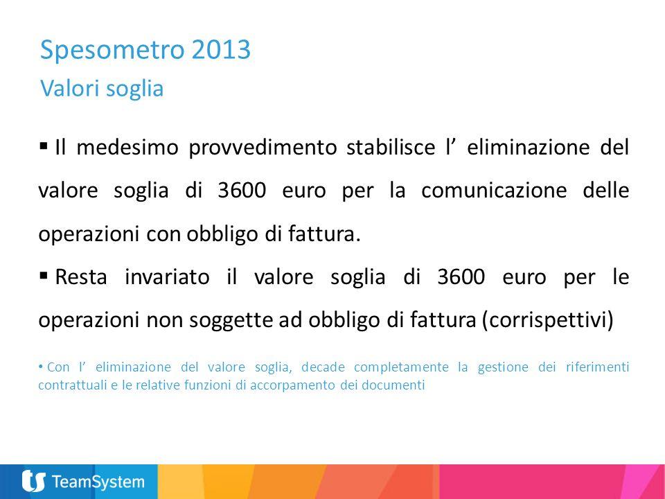 Valori soglia Il medesimo provvedimento stabilisce l eliminazione del valore soglia di 3600 euro per la comunicazione delle operazioni con obbligo di fattura.
