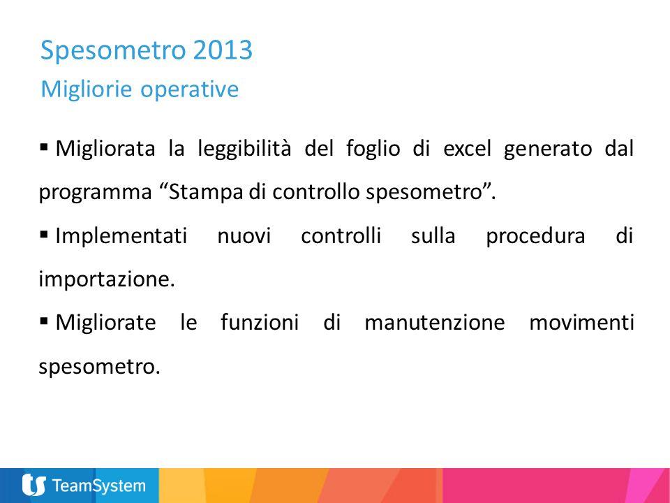 Spesometro 2013 Migliorie operative Migliorata la leggibilità del foglio di excel generato dal programma Stampa di controllo spesometro. Implementati