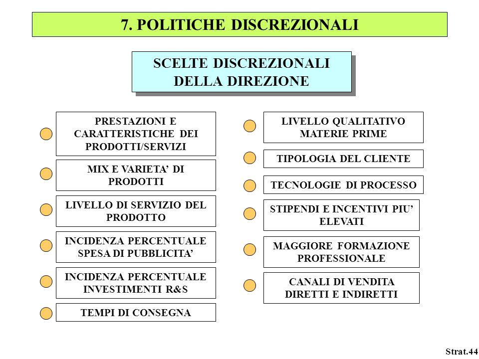 Strat.44 7. POLITICHE DISCREZIONALI SCELTE DISCREZIONALI DELLA DIREZIONE PRESTAZIONI E CARATTERISTICHE DEI PRODOTTI/SERVIZI MIX E VARIETA DI PRODOTTI