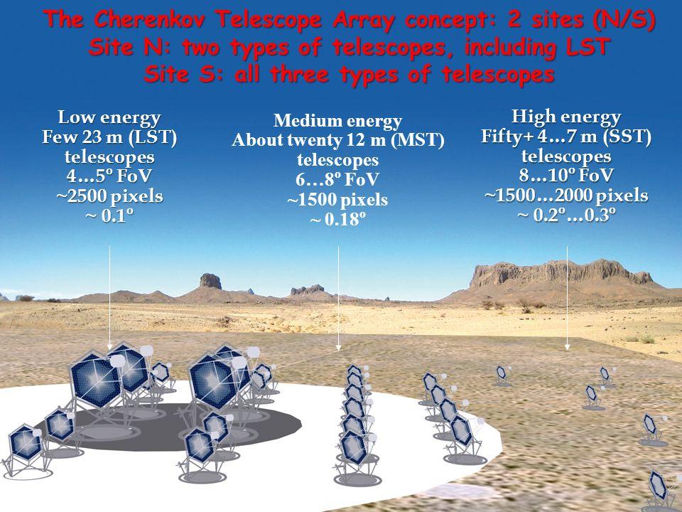 Sistema di rotazione oleodinamico (LNL) Con questo sistema si realizza una rotazione dei magneti priva di rumore elettromagnetico in vicinanza allellissometro.