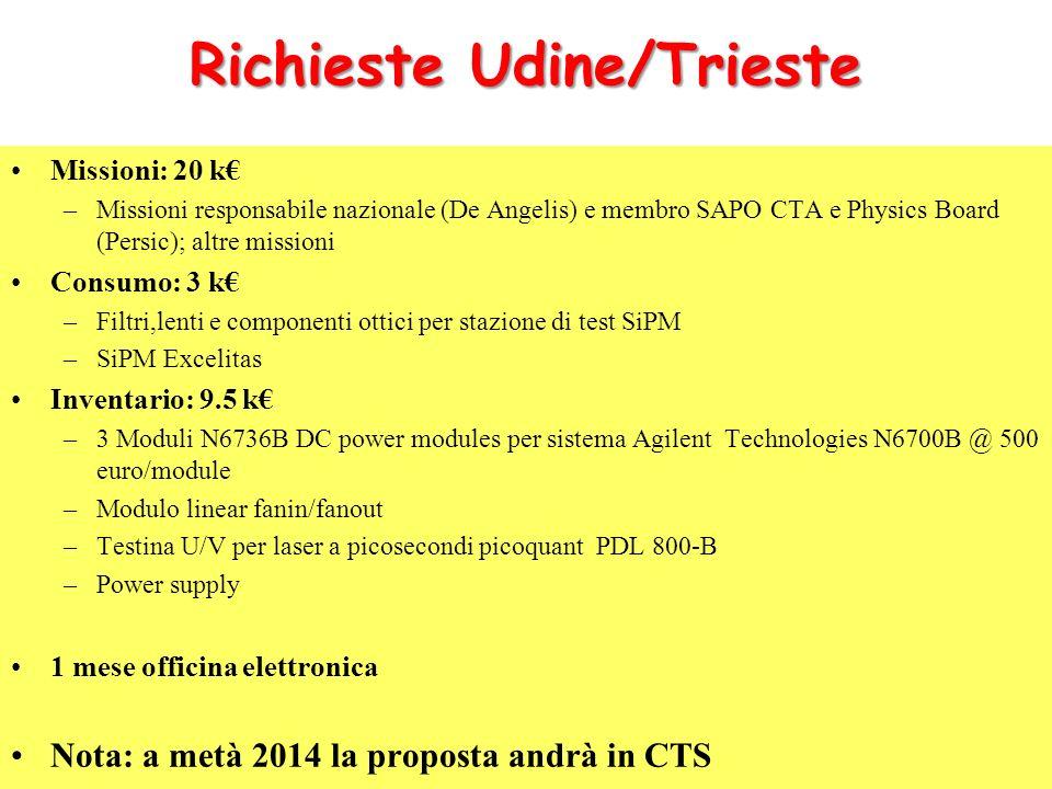 WIZARD – PAMELA Partecipanti e FTE: Boezio Mirko (I Ric) 70 Gregorio Anna (RU) 20 Formato Valerio (Dott.) 100 Mocchiutti Emiliano (Ric.