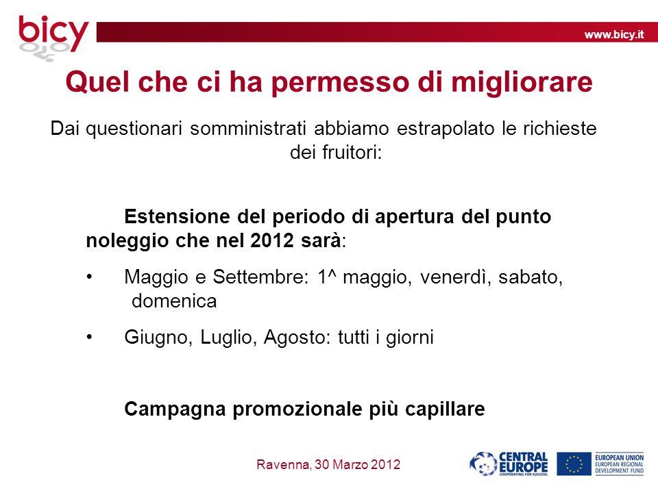 www.bicy.it Ravenna, 30 Marzo 2012 Quel che ci ha permesso di migliorare Dai questionari somministrati abbiamo estrapolato le richieste dei fruitori: