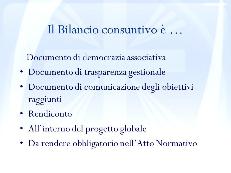 Il Bilancio consuntivo è … Documento di democrazia associativa Documento di trasparenza gestionale Documento di comunicazione degli obiettivi raggiunti Rendiconto Allinterno del progetto globale Da rendere obbligatorio nellAtto Normativo