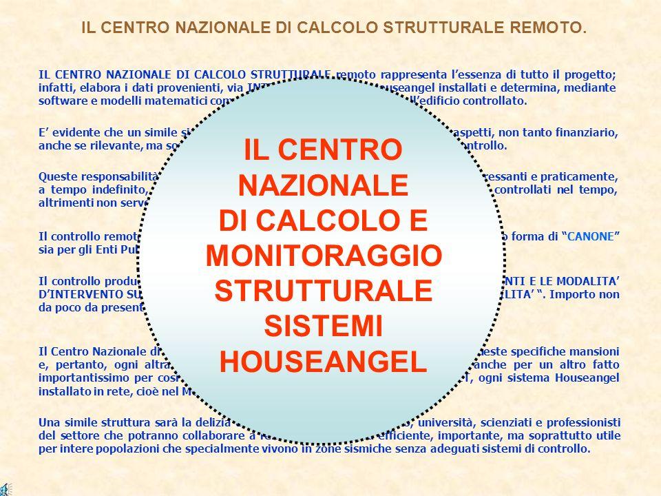 IL CENTRO NAZIONALE DI CALCOLO STRUTTURALE REMOTO.