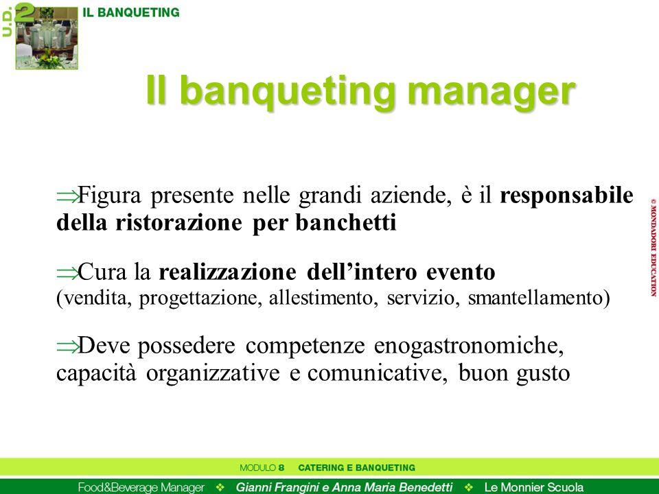 Il banqueting manager Figura presente nelle grandi aziende, è il responsabile della ristorazione per banchetti Cura la realizzazione dellintero evento