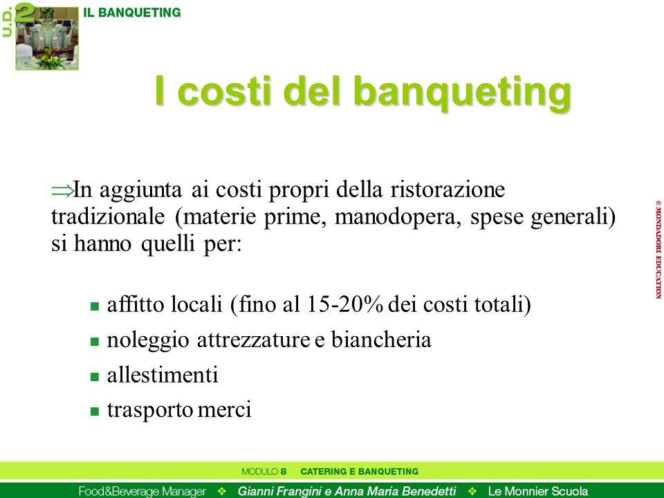 I costi del banqueting n affitto locali (fino al 15-20% dei costi totali) n noleggio attrezzature e biancheria n allestimenti n trasporto merci In agg