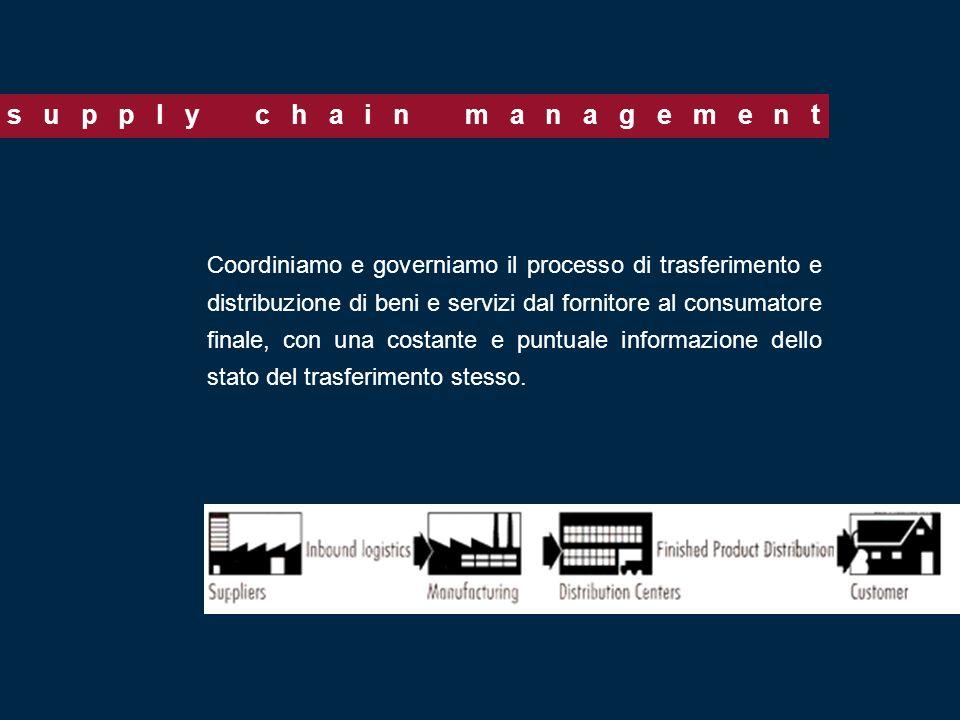supply chain management Coordiniamo e governiamo il processo di trasferimento e distribuzione di beni e servizi dal fornitore al consumatore finale, con una costante e puntuale informazione dello stato del trasferimento stesso.
