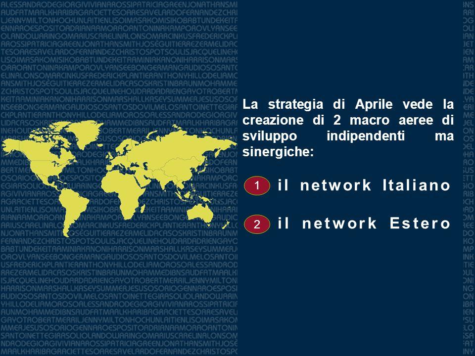 La strategia di Aprile vede la creazione di 2 macro aeree di sviluppo indipendenti ma sinergiche: il network Italiano il network Estero 1 2