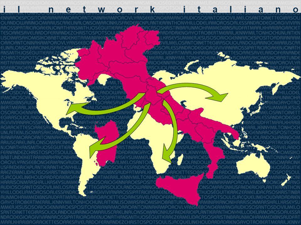 il network italiano