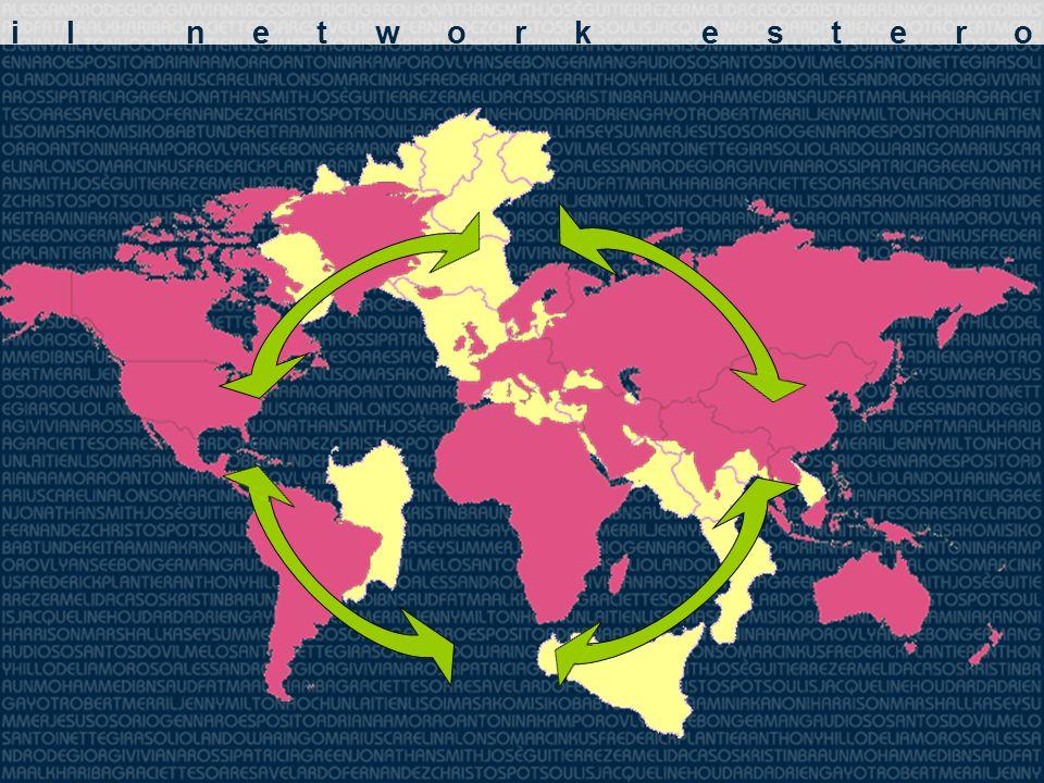 il network estero