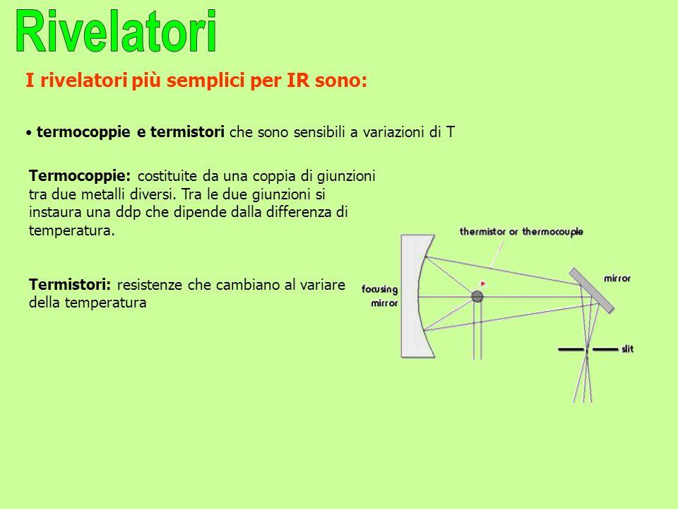 I rivelatori più semplici per IR sono: termocoppie e termistori che sono sensibili a variazioni di T Termocoppie: costituite da una coppia di giunzion