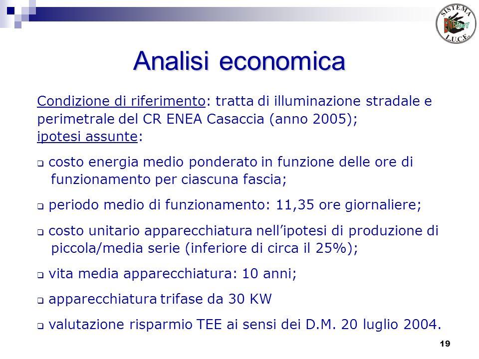 19 Analisi economica Condizione di riferimento: tratta di illuminazione stradale e perimetrale del CR ENEA Casaccia (anno 2005); ipotesi assunte: cost