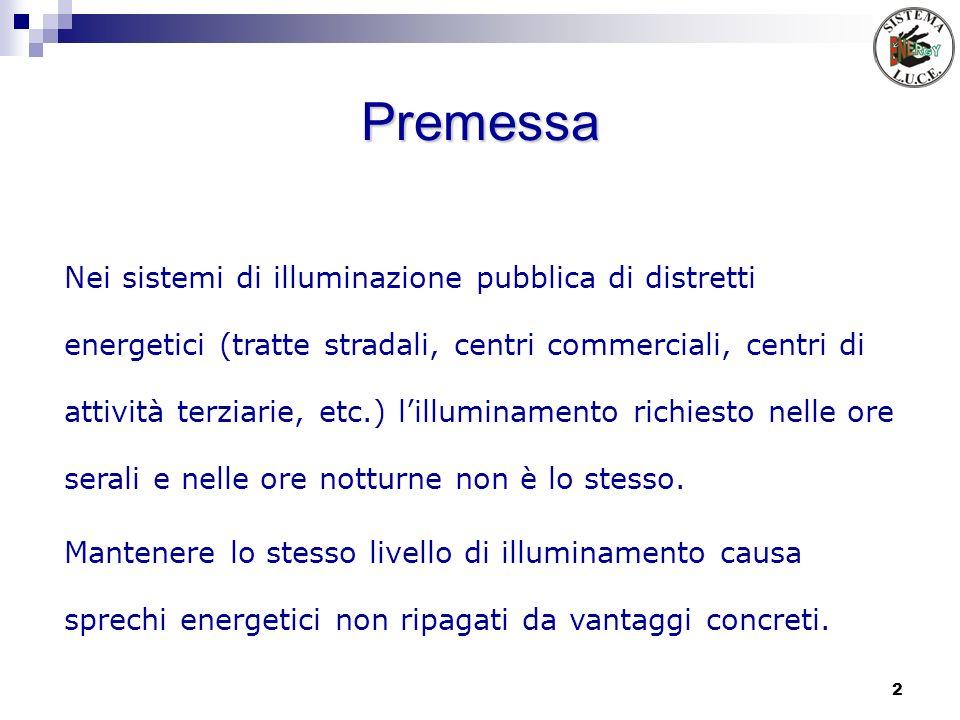 2 Premessa Nei sistemi di illuminazione pubblica di distretti energetici (tratte stradali, centri commerciali, centri di attività terziarie, etc.) lil