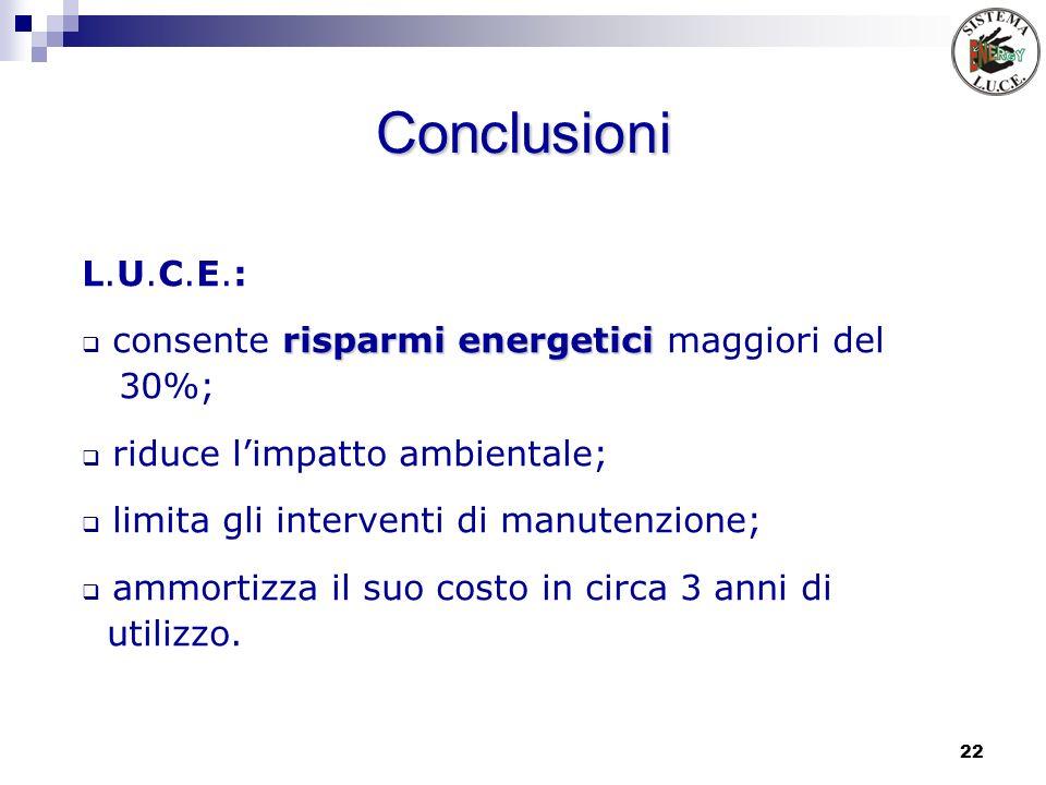 22 Conclusioni L.U.C.E.: risparmi energetici consente risparmi energetici maggiori del 30%; riduce limpatto ambientale; limita gli interventi di manut