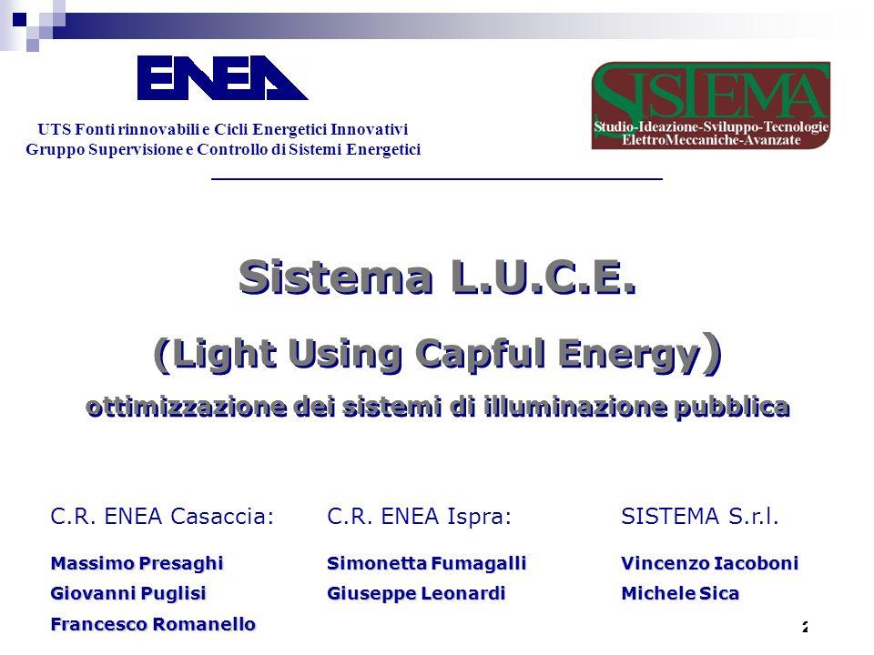 25 UTS Fonti rinnovabili e Cicli Energetici Innovativi Gruppo Supervisione e Controllo di Sistemi Energetici Sistema L.U.C.E. (Light Using Capful Ener