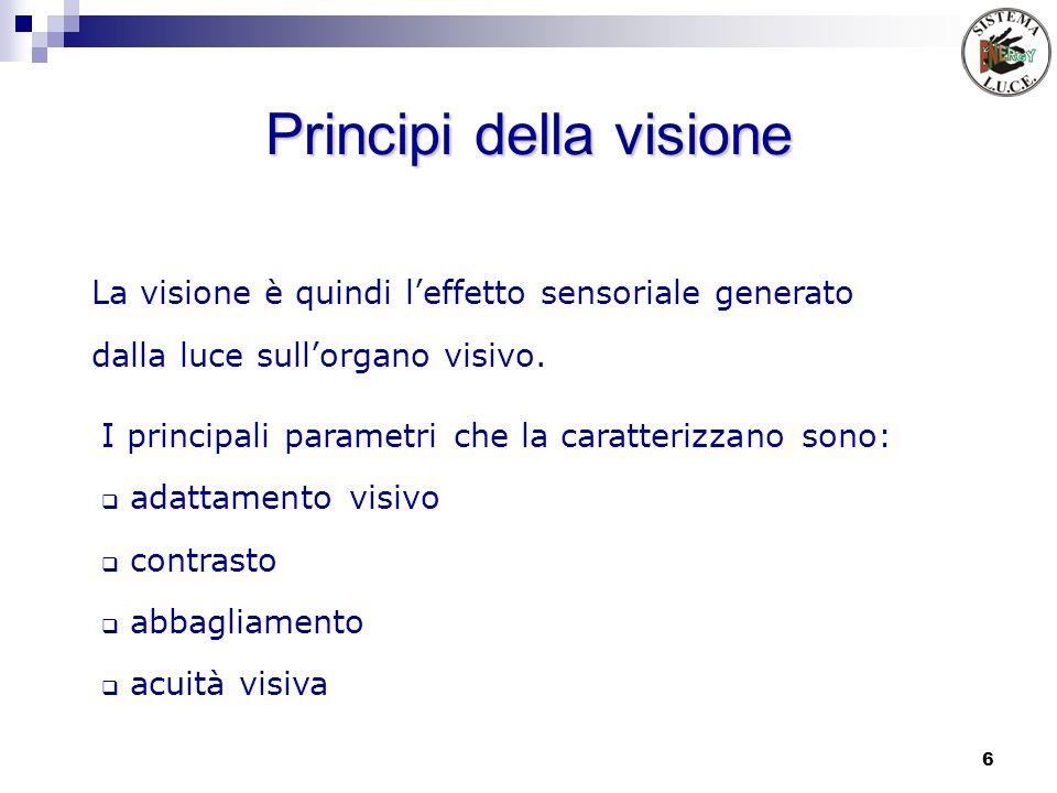 6 Principi della visione La visione è quindi leffetto sensoriale generato dalla luce sullorgano visivo. I principali parametri che la caratterizzano s