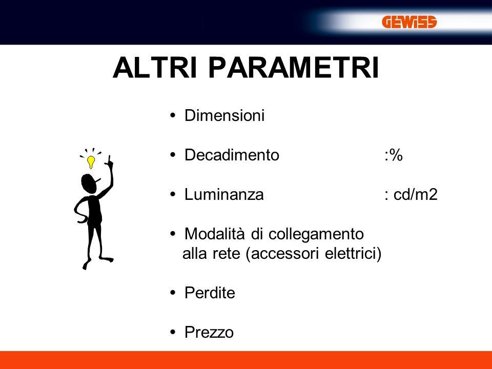 ALTRI PARAMETRI Dimensioni Decadimento:% Luminanza: cd/m2 Modalità di collegamento alla rete (accessori elettrici) Perdite Prezzo