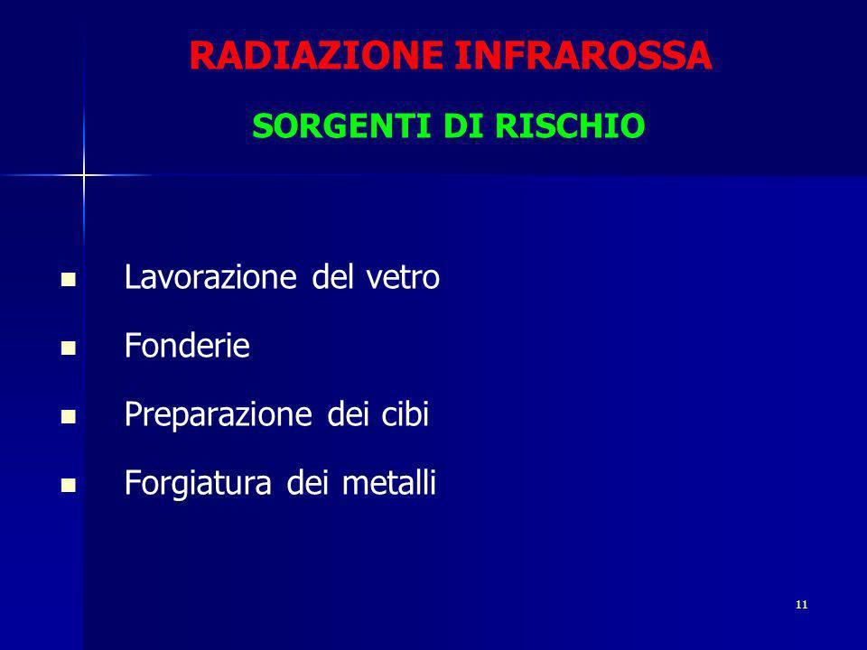 RADIAZIONE INFRAROSSA SORGENTI DI RISCHIO Lavorazione del vetro Fonderie Preparazione dei cibi Forgiatura dei metalli 11