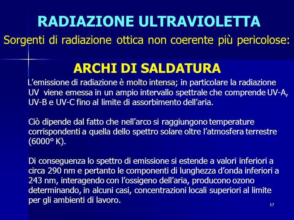 RADIAZIONE ULTRAVIOLETTA Sorgenti di radiazione ottica non coerente più pericolose: ARCHI DI SALDATURA è molto intensa; Lemissione di radiazione è molto intensa; in particolare la radiazione UV viene emessa in un ampio intervallo spettrale che comprende UV-A, UV-B e UV-C fino al limite di assorbimento dellaria.