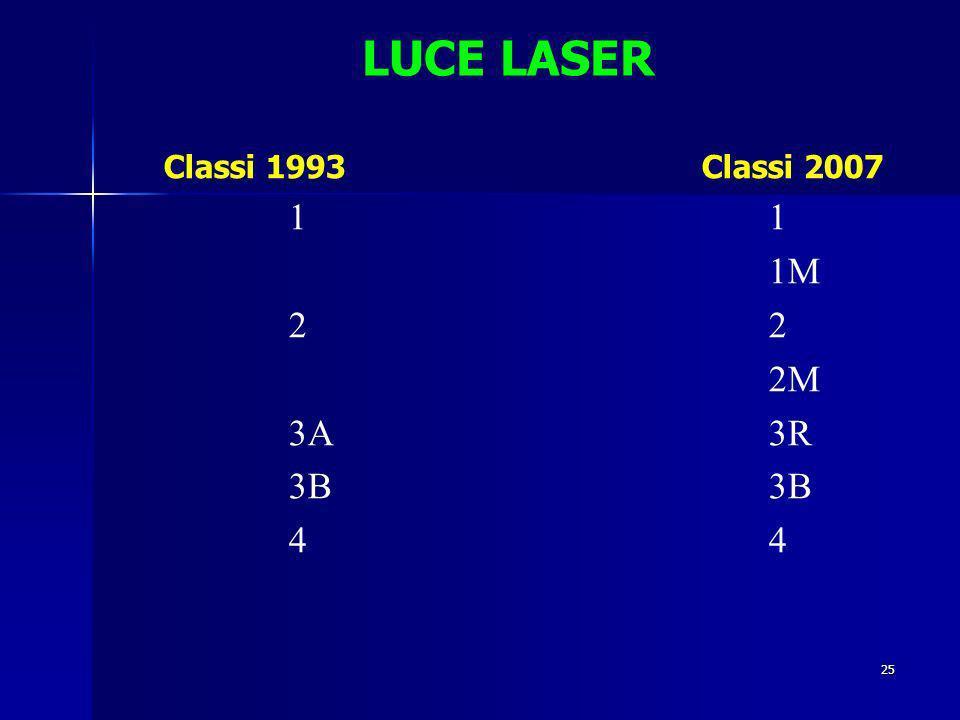 LUCE LASER Classi 1993 Classi 20071 1M2 2M 3A3R3B4 25