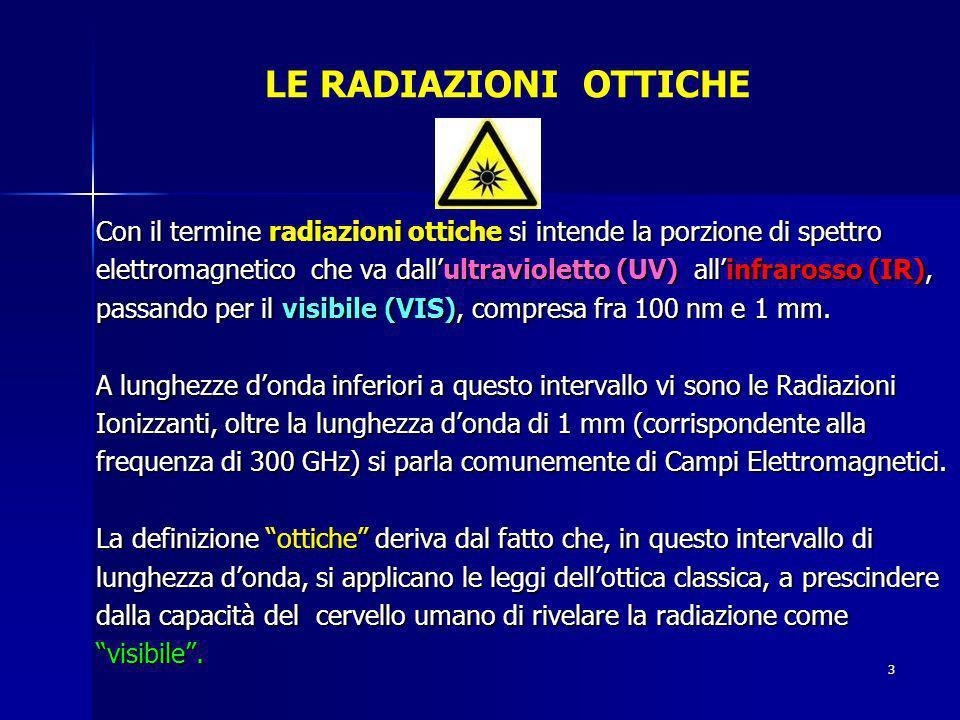 LE RADIAZIONI OTTICHE Con il termine radiazioni ottiche si intende la porzione di spettro elettromagnetico che va dallultravioletto (UV) allinfrarosso (IR), passando per il visibile (VIS), compresa fra 100 nm e 1 mm.