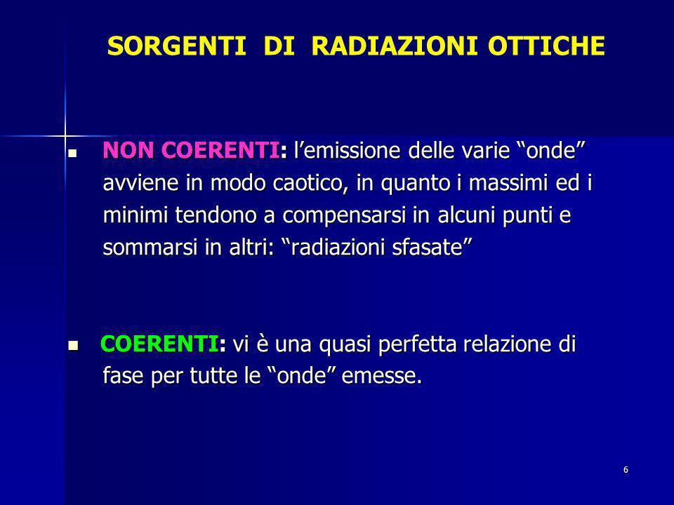 SORGENTI DI RADIAZIONI OTTICHE NON COERENTI: lemissione delle varie onde NON COERENTI: lemissione delle varie onde avviene in modo caotico, in quanto i massimi ed i avviene in modo caotico, in quanto i massimi ed i minimi tendono a compensarsi in alcuni punti e minimi tendono a compensarsi in alcuni punti e sommarsi in altri: radiazioni sfasate sommarsi in altri: radiazioni sfasate COERENTI: vi è una quasi perfetta relazione di COERENTI: vi è una quasi perfetta relazione di fase per tutte le onde emesse.