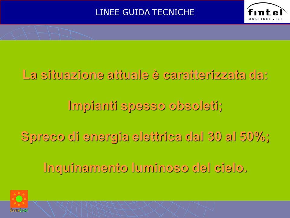 La situazione attuale è caratterizzata da: Impianti spesso obsoleti; Spreco di energia elettrica dal 30 al 50%; Inquinamento luminoso del cielo.
