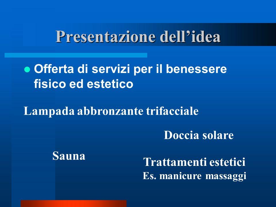 Punti cardine dellidea Lidea nasce da: Disponibilità ed ubicazione del locale Trend in crescita del settore Posizione geografica di Catania