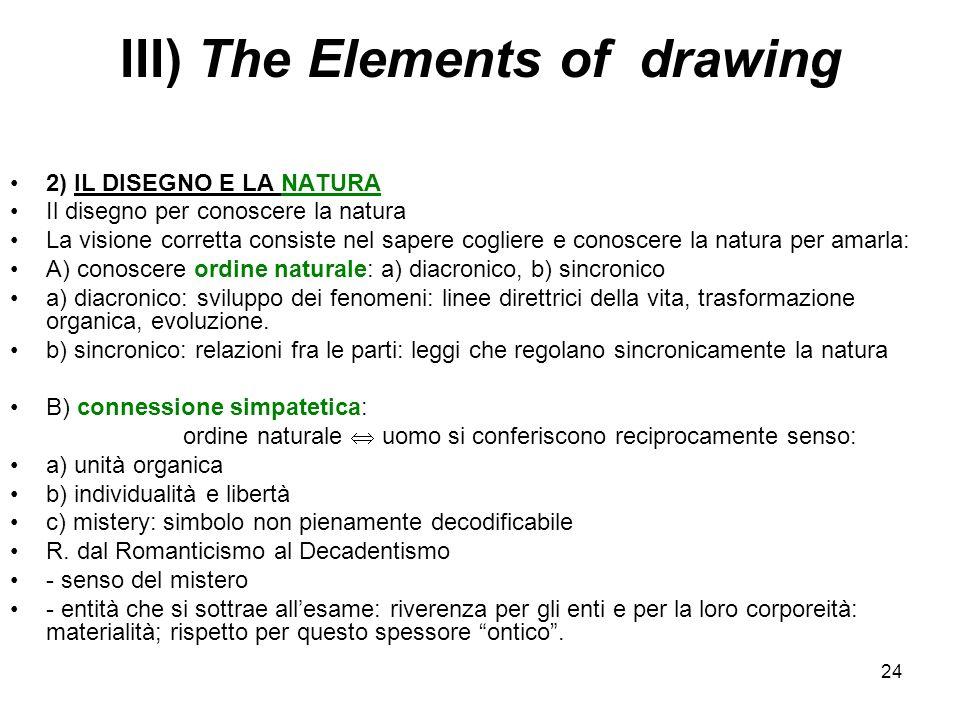 24 III) The Elements of drawing 2) IL DISEGNO E LA NATURA Il disegno per conoscere la natura La visione corretta consiste nel sapere cogliere e conosc