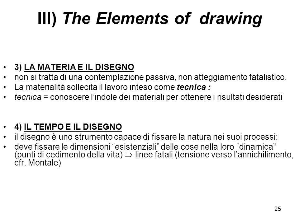 25 III) The Elements of drawing 3) LA MATERIA E IL DISEGNO non si tratta di una contemplazione passiva, non atteggiamento fatalistico. La materialità