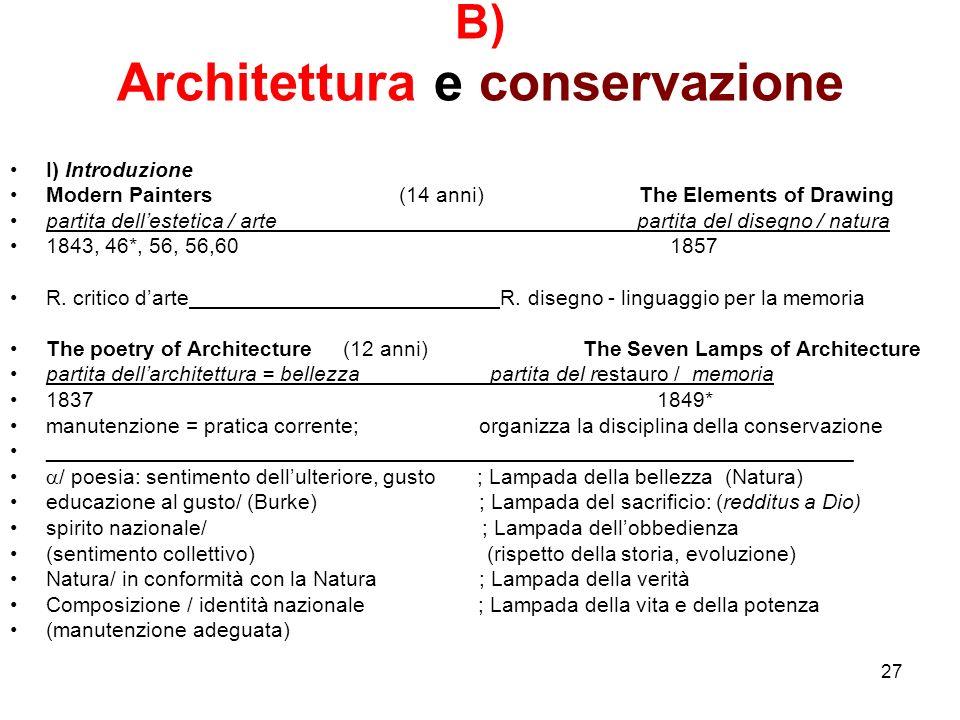 27 B) Architettura e conservazione I) Introduzione Modern Painters (14 anni) The Elements of Drawing partita dellestetica / arte partita del disegno /