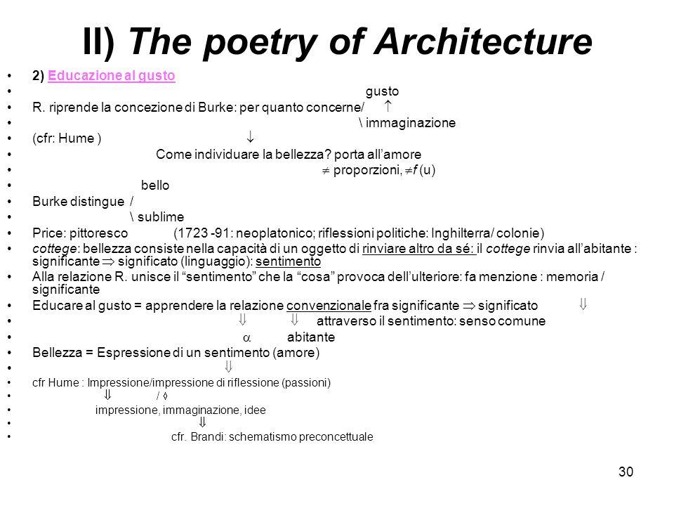 30 II) The poetry of Architecture 2) Educazione al gusto gusto R. riprende la concezione di Burke: per quanto concerne/ \ immaginazione (cfr: Hume ) C
