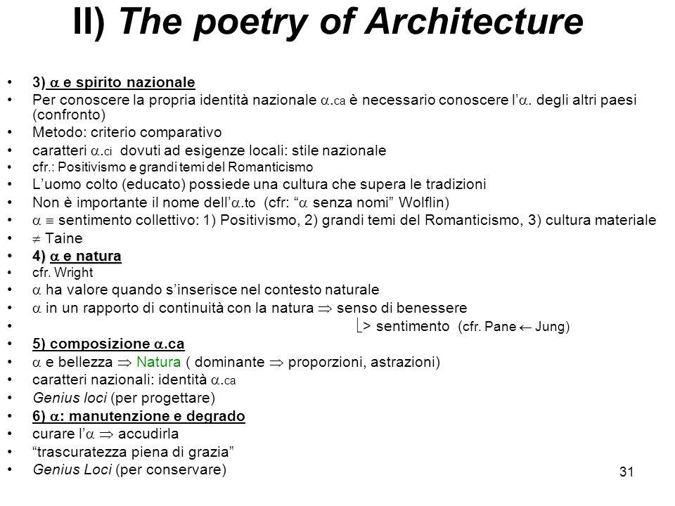 31 II) The poetry of Architecture 3) e spirito nazionale Per conoscere la propria identità nazionale. ca è necessario conoscere l. degli altri paesi (