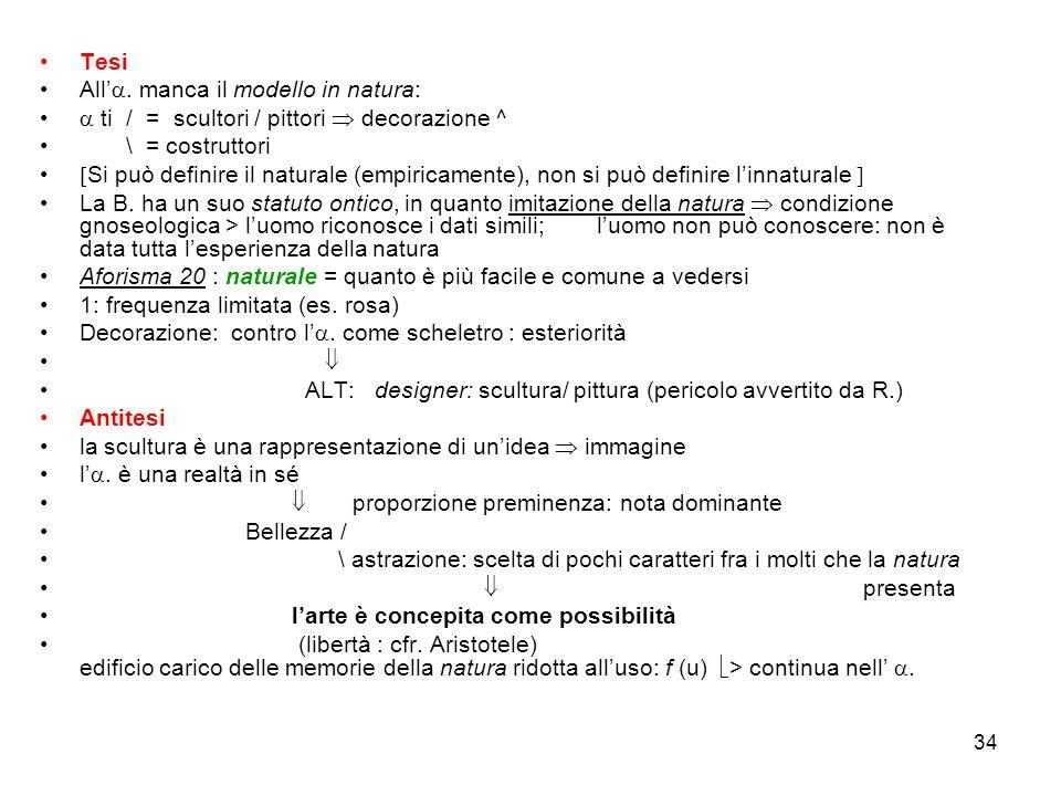34 Tesi All. manca il modello in natura: ti / = scultori / pittori decorazione ^ \ = costruttori Si può definire il naturale (empiricamente), non si p