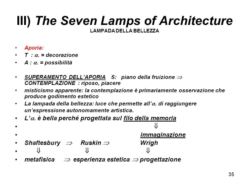 35 III) The Seven Lamps of Architecture LAMPADA DELLA BELLEZZA Aporia: T :. = decorazione A :. = possibilità SUPERAMENTO DELLAPORIA S: piano della fru