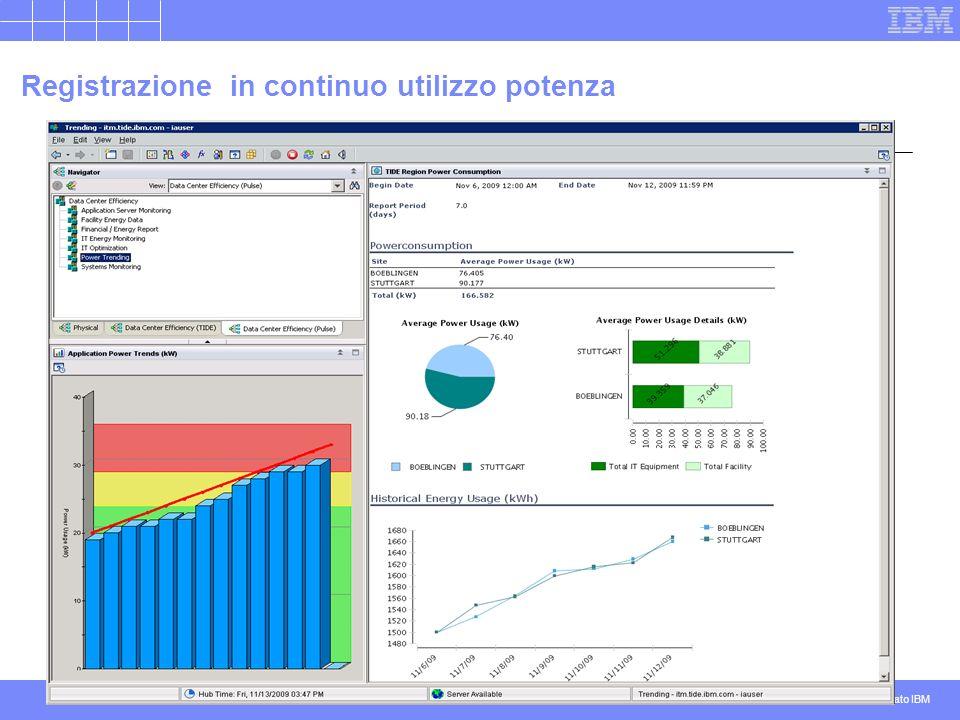 Riservato IBM Energia – IBM13 Registrazione in continuo utilizzo potenza