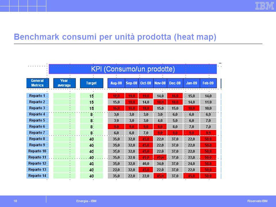Riservato IBM Energia – IBM18 Benchmark consumi per unità prodotta (heat map)