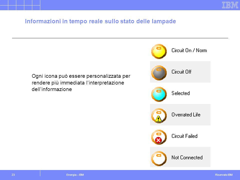 Riservato IBM Energia – IBM23 Informazioni in tempo reale sullo stato delle lampade Ogni icona può essere personalizzata per rendere più immediata linterpretazione dellinformazione