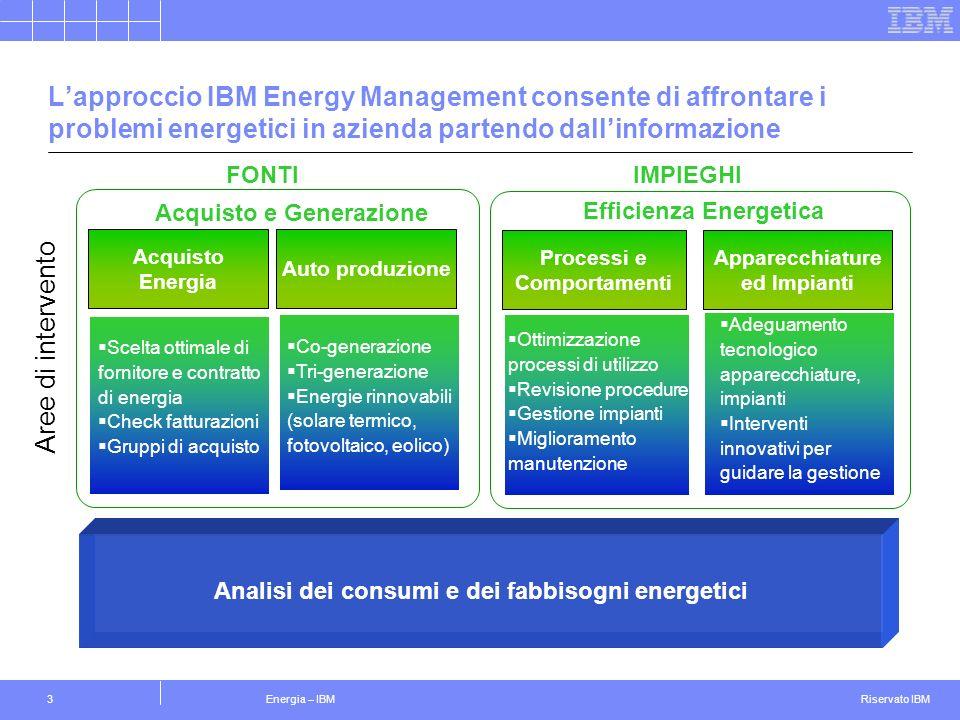 Riservato IBM Energia – IBM3 Lapproccio IBM Energy Management consente di affrontare i problemi energetici in azienda partendo dallinformazione Appare
