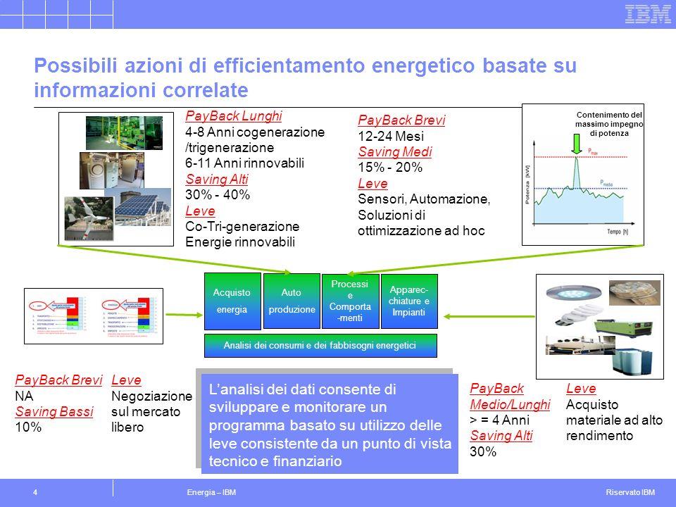 Riservato IBM Energia – IBM4 Possibili azioni di efficientamento energetico basate su informazioni correlate Apparec- chiature e Impianti Processi e Comporta -menti Auto produzione Analisi dei consumi e dei fabbisogni energetici Acquisto energia PayBack Lunghi 4-8 Anni cogenerazione /trigenerazione 6-11 Anni rinnovabili Saving Alti 30% - 40% Leve Co-Tri-generazione Energie rinnovabili PayBack Brevi 12-24 Mesi Saving Medi 15% - 20% Leve Sensori, Automazione, Soluzioni di ottimizzazione ad hoc Contenimento del massimo impegno di potenza PayBack Medio/Lunghi > = 4 Anni Saving Alti 30% Leve Acquisto materiale ad alto rendimento PayBack Brevi NA Saving Bassi 10% Leve Negoziazione sul mercato libero Lanalisi dei dati consente di sviluppare e monitorare un programma basato su utilizzo delle leve consistente da un punto di vista tecnico e finanziario