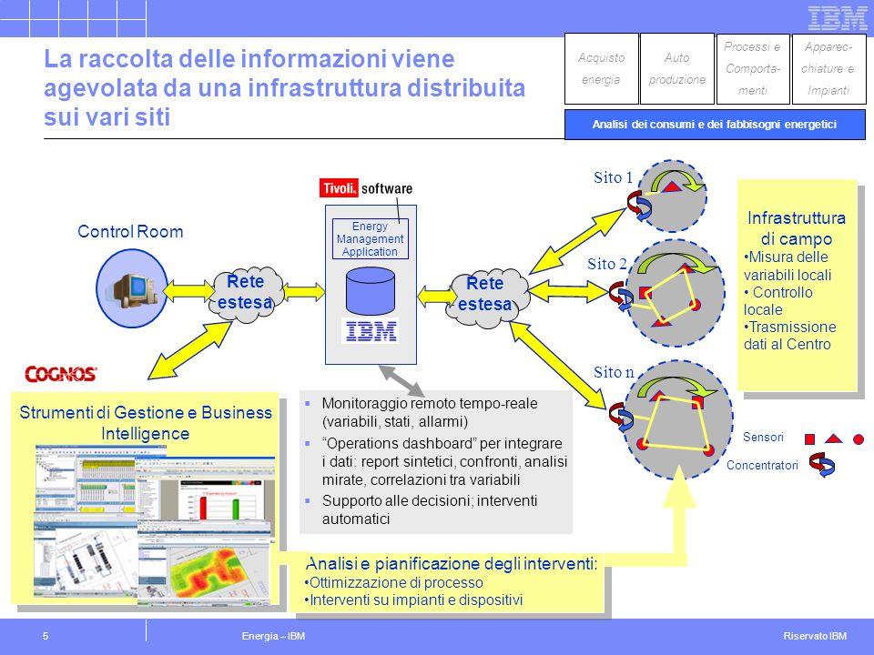 Riservato IBM Energia – IBM5 La raccolta delle informazioni viene agevolata da una infrastruttura distribuita sui vari siti Rete estesa Control Room Sensori Concentratori Strumenti di Gestione e Business Intelligence Infrastruttura di campo Misura delle variabili locali Controllo locale Trasmissione dati al Centro Energy Management Application Analisi e pianificazione degli interventi: Ottimizzazione di processo Interventi su impianti e dispositivi Sito 2 Sito 1 Sito n Apparec- chiature e Impianti Processi e Comporta- menti Auto produzione Acquisto energia Analisi dei consumi e dei fabbisogni energetici Monitoraggio remoto tempo-reale (variabili, stati, allarmi) Operations dashboard per integrare i dati: report sintetici, confronti, analisi mirate, correlazioni tra variabili Supporto alle decisioni; interventi automatici
