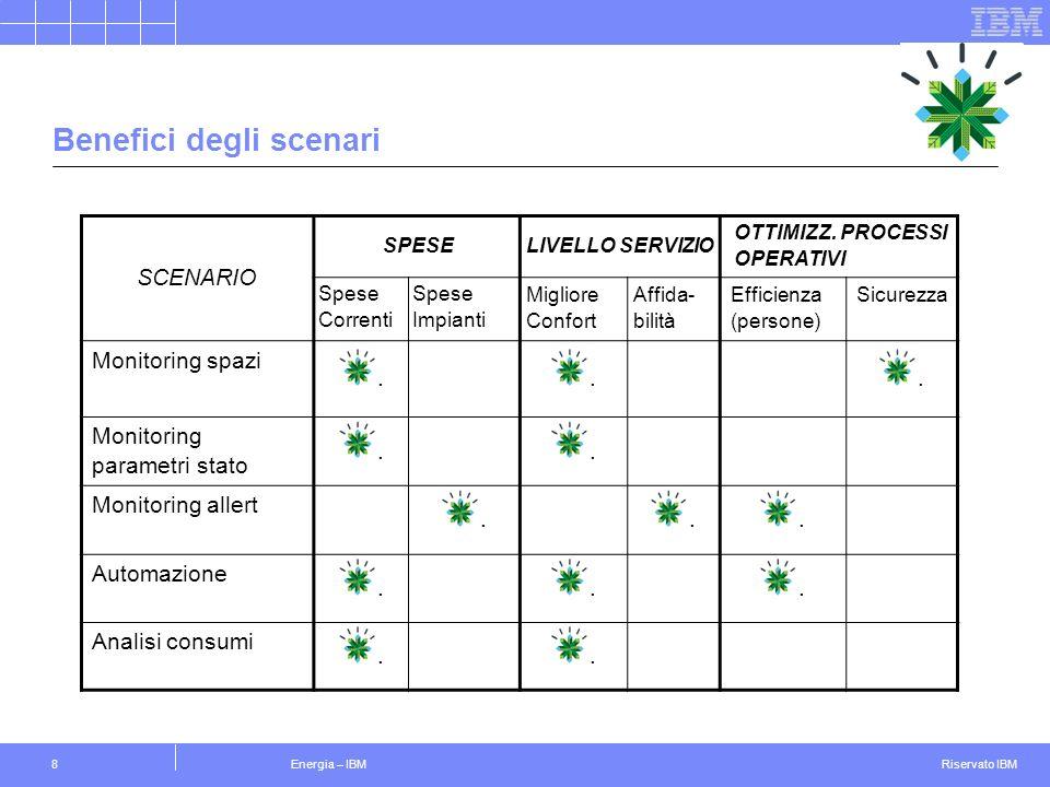 Riservato IBM Energia – IBM8 Benefici degli scenari SCENARIO SPESELIVELLO SERVIZIO OTTIMIZZ. PROCESSI OPERATIVI Spese Correnti Spese Impianti Migliore