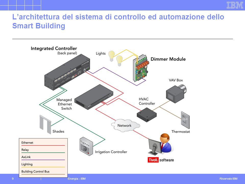 Riservato IBM Energia – IBM9 Larchitettura del sistema di controllo ed automazione dello Smart Building