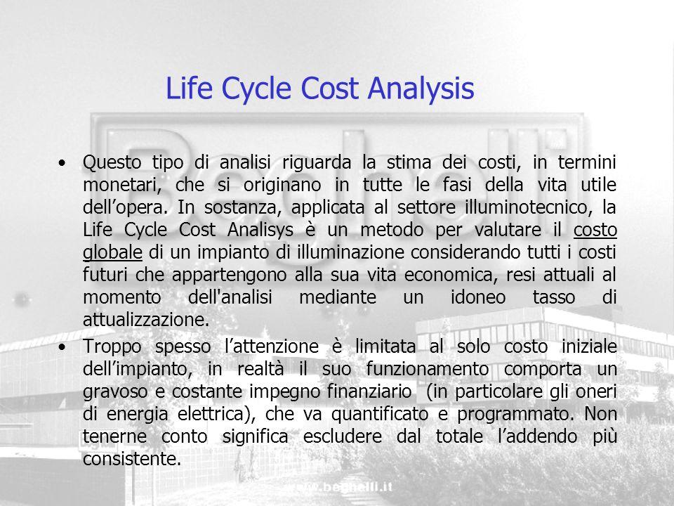 Life Cycle Cost Analysis Questo tipo di analisi riguarda la stima dei costi, in termini monetari, che si originano in tutte le fasi della vita utile d